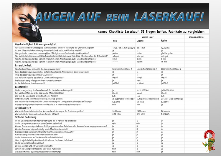Chechliste Laserkauf - PDF-Download
